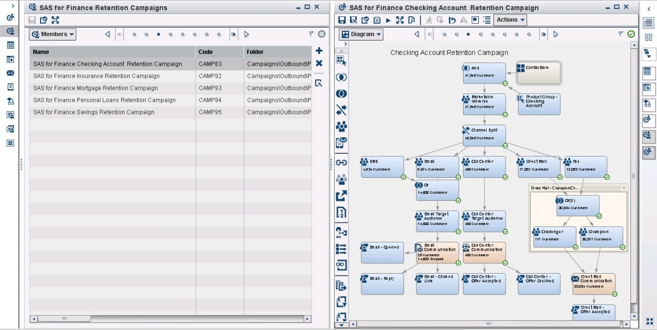 Marketing Automation software screenshot showing checking account retention campaign model