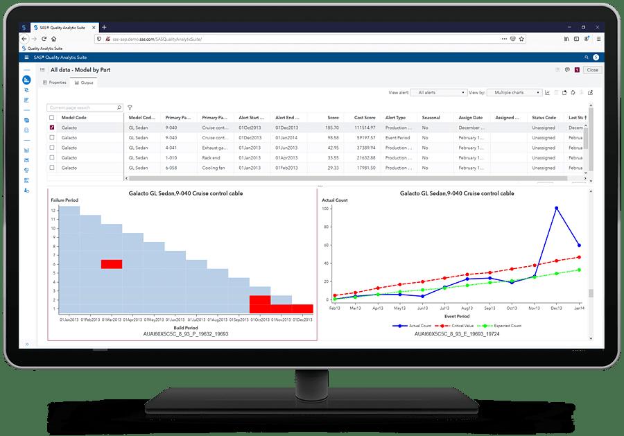 SAS Field Quality Analytics - emerging issues