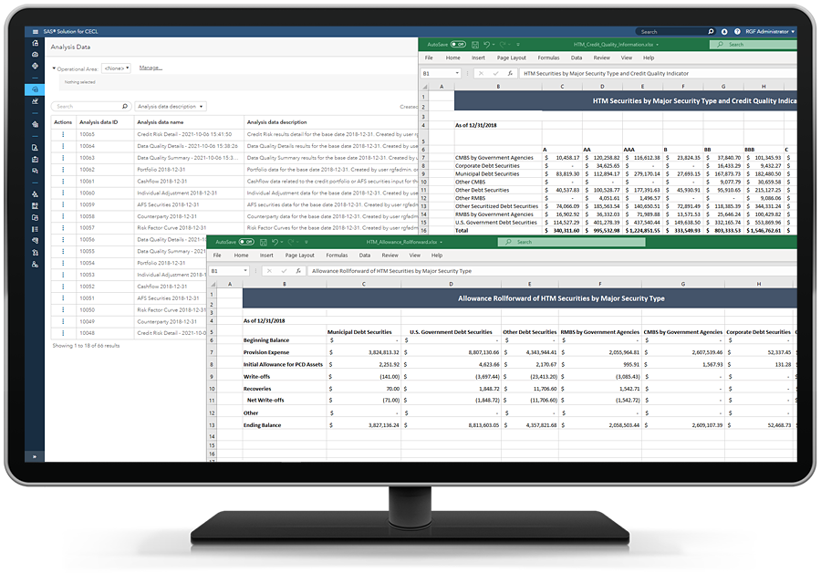 SAS Solution for CECL showing disclosures on desktop monitor