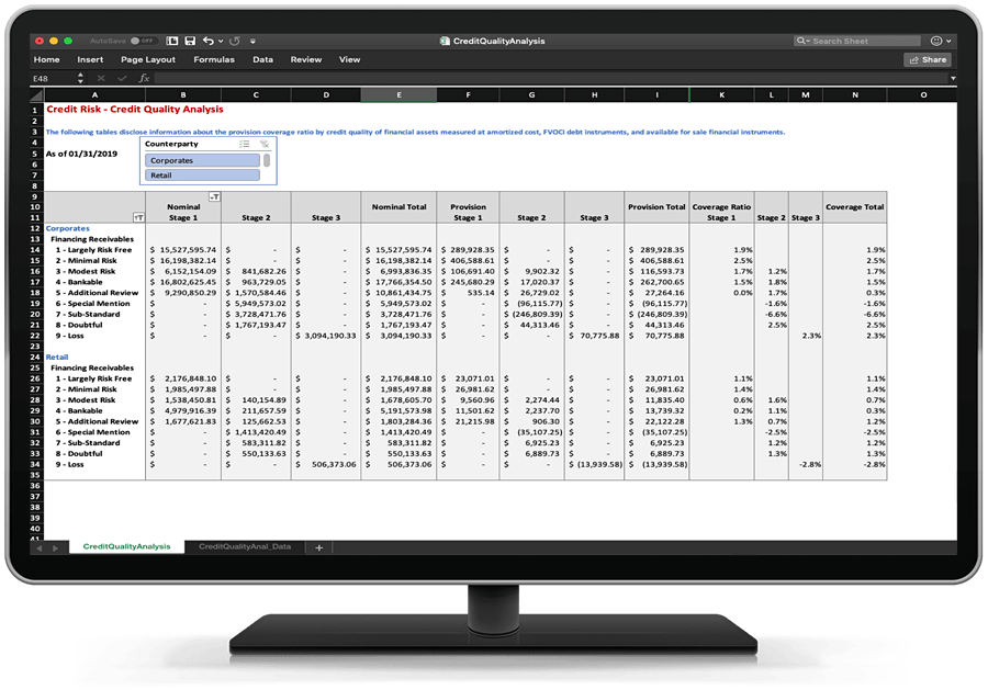 SAS Solution for IFRS 9 showing sample disclosure report on desktop monitor