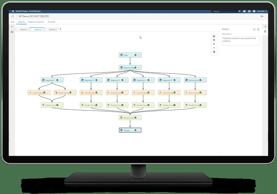 SAS® Visual Forecasting - extrernal segmentation pipeline