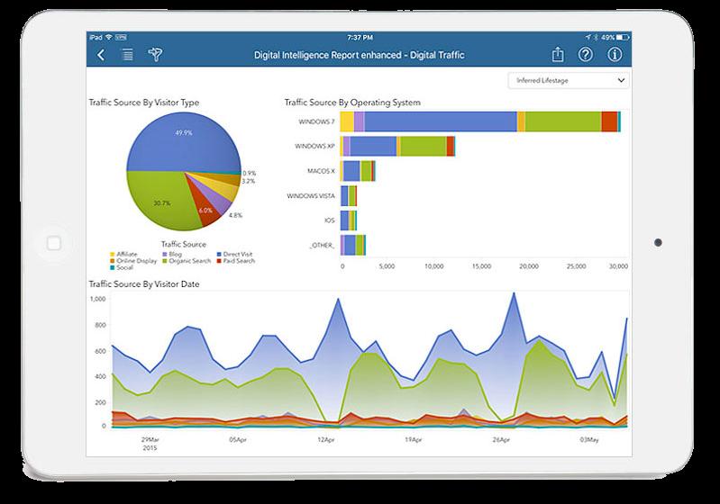 VA Software on a Ipad