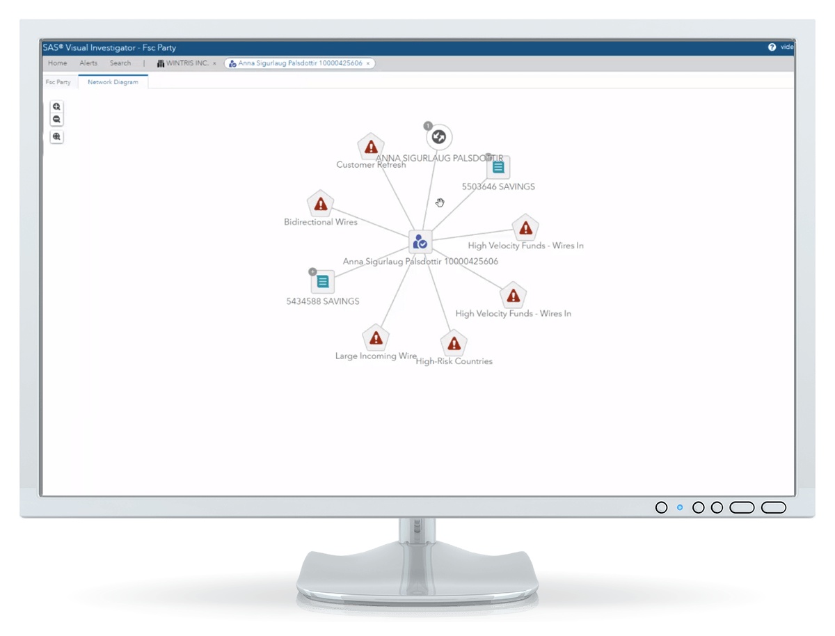 SAS Detection and Investigation for Banking showing zoomed view of network on desktop monitor