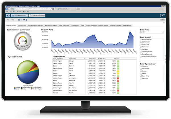 SAS Financial Management showing linkage between financial and operational planning on desktop monitor