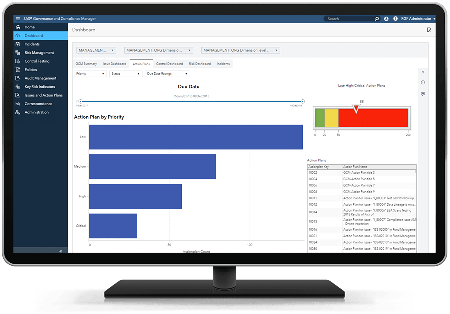 SAS Governance and Compliance Manager showing action plan on desktop monitor