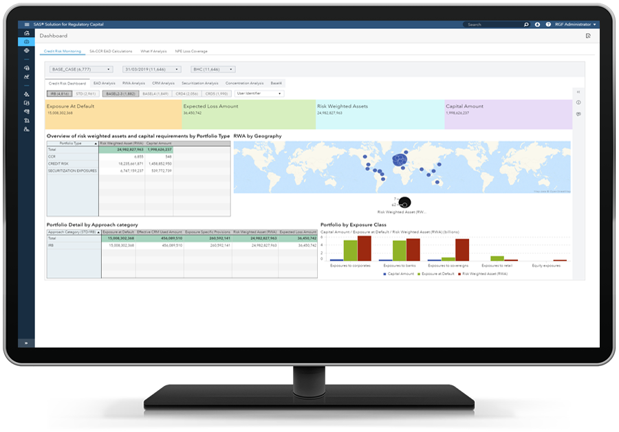 SAS Solution for Regulatory Capital on desktop monitor