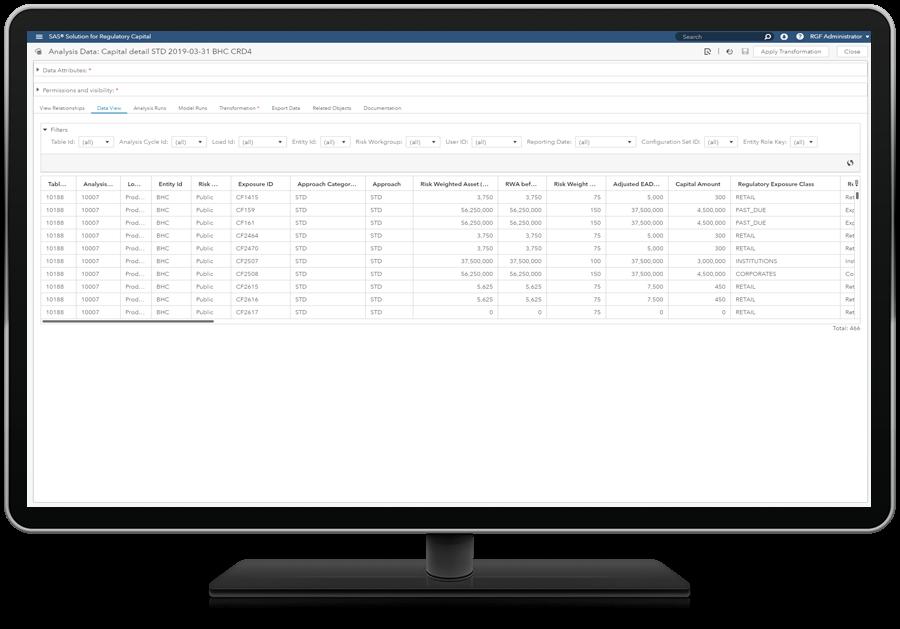 SAS Solution for Regulatory Capital showing analysis data on desktop monitor