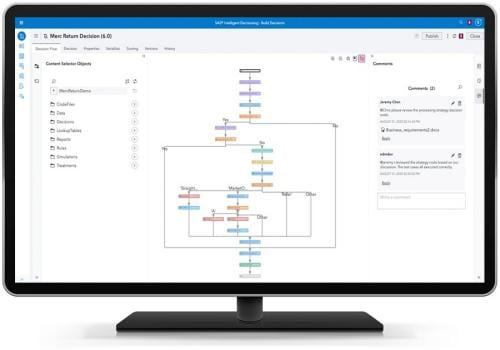 SAS Intelligent Decisioning shown on a desktop monitor