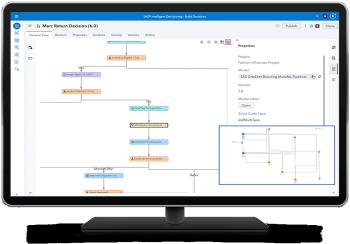 SAS Intelligent Decisioning showing model inclusion on desktop monitor