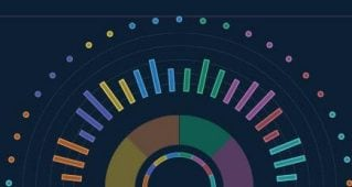 What's New in Data Visualization?