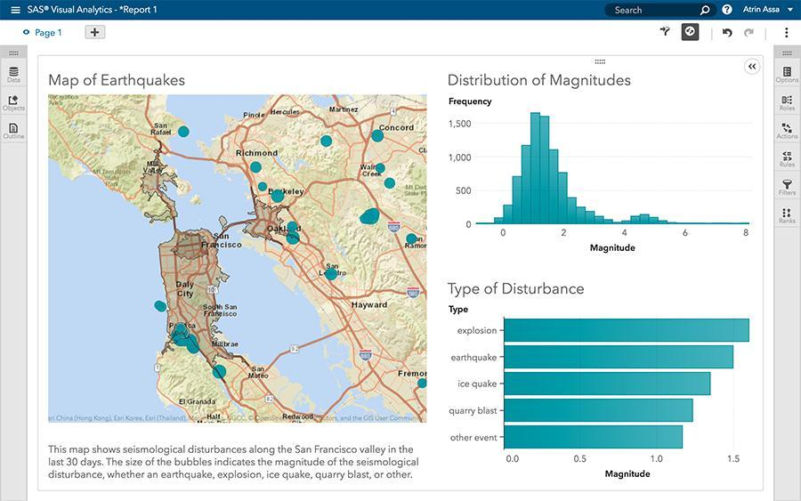 SAS Visual Analytics - Location Analytics