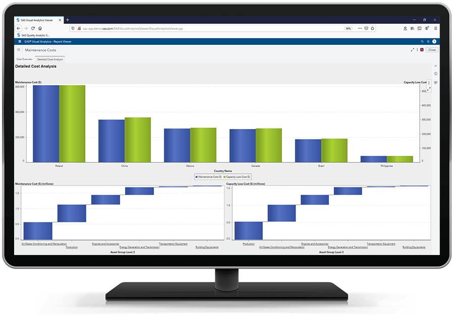 SAS Asset Performance Analytics on desktop monitor