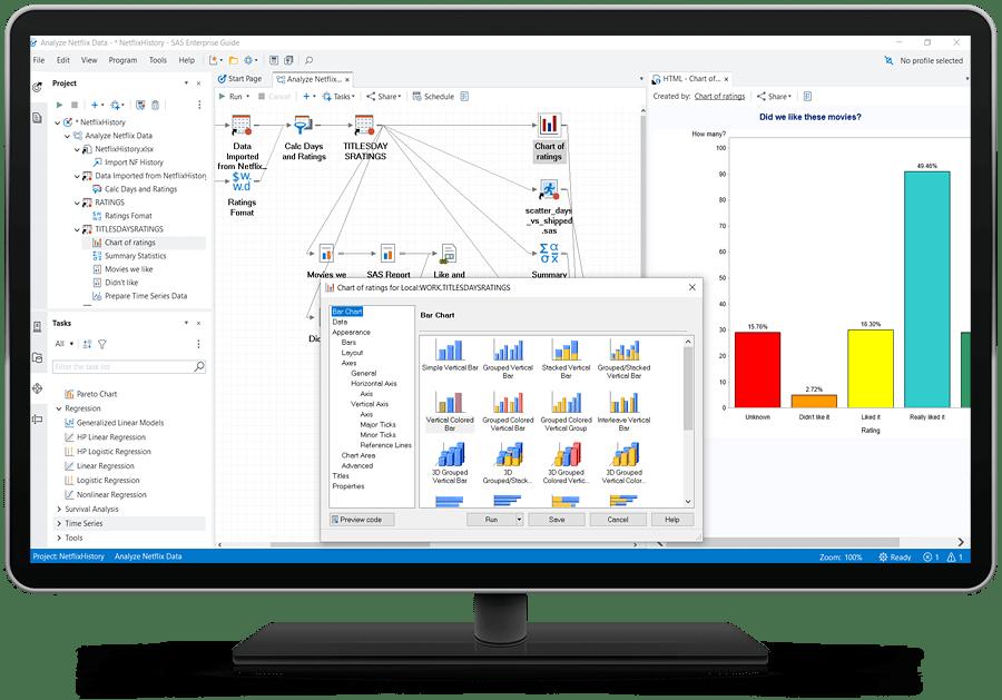 Education Analytical Suite showing SAS Enterprise Guide on desktop monitor