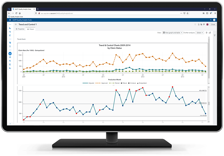 SAS Field Quality Analytics showing trend control on desktop monitor