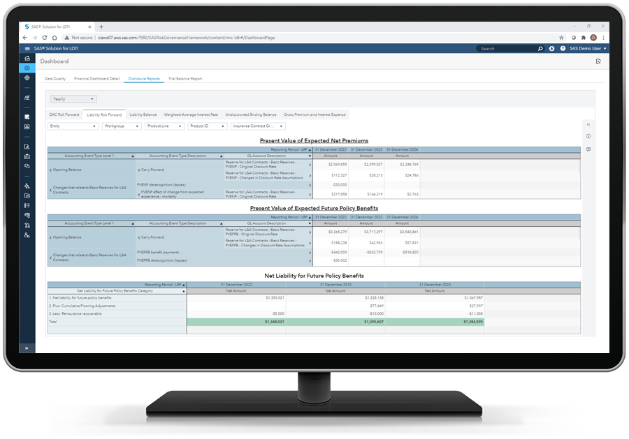 SAS Solution for LDTI showing staged validated results on desktop monitor