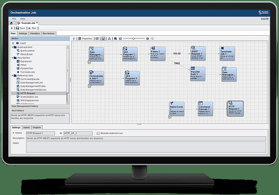 SAS® Data Management - Process Orchestration