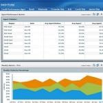 Banking Analytics Architecture Collections Dashboard