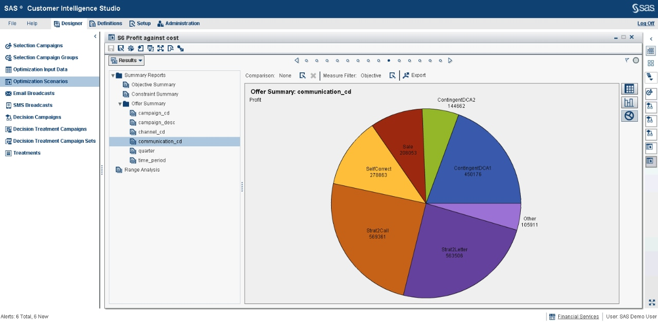 SAS Marketing Optimization Embedded Reporting
