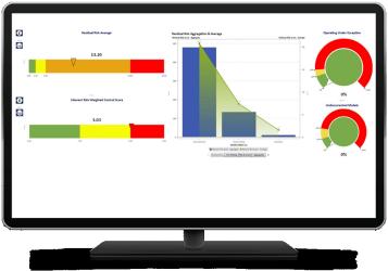 SAS Model Risk Management showing dashboard on desktop monitor