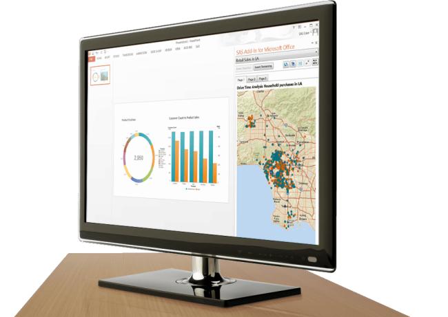 SAS Office Analytics se muestra en el monitor de un ordenador de escritorio
