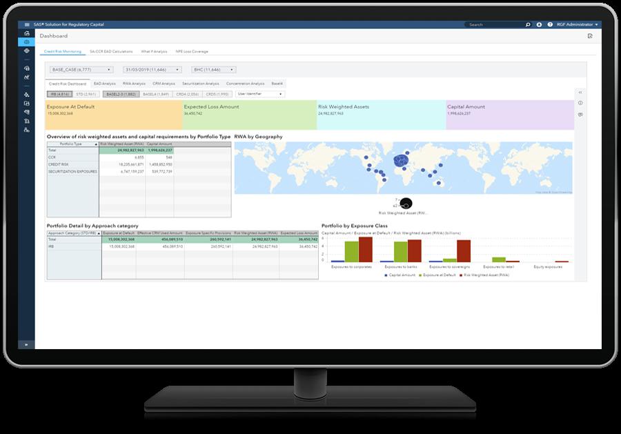 SAS Solution for Regulatory Capital showing dashboard on desktop monitor