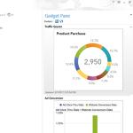 Vista en miniatura de la integración de SAS Office Analytics y Microsoft Outlook