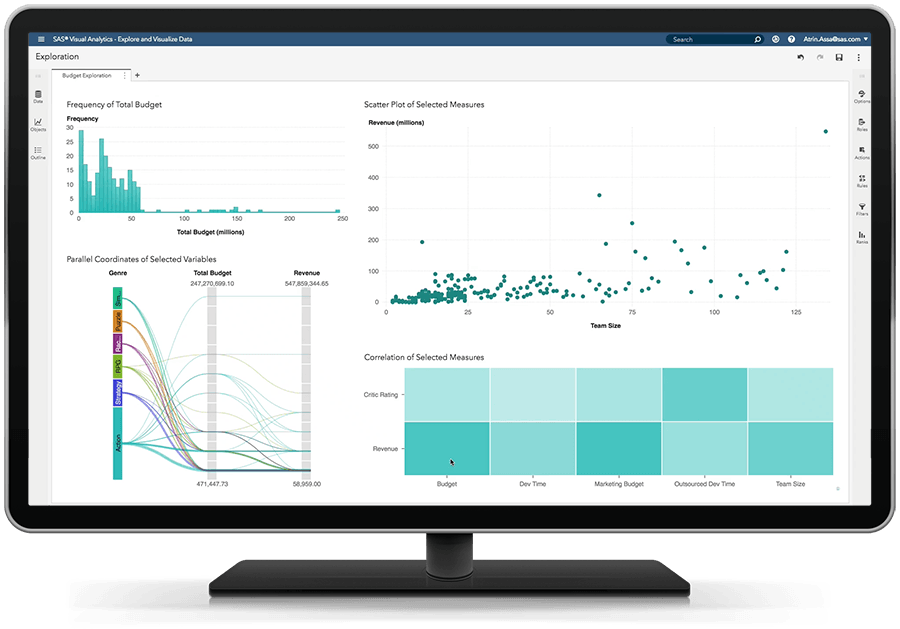 SAS Visual Analytics en SAS Viya que muestra la exploración de datos visuales