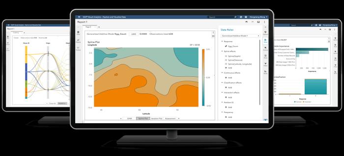 SAS Visual Statistics on SAS Viya shown on three desktop monitors