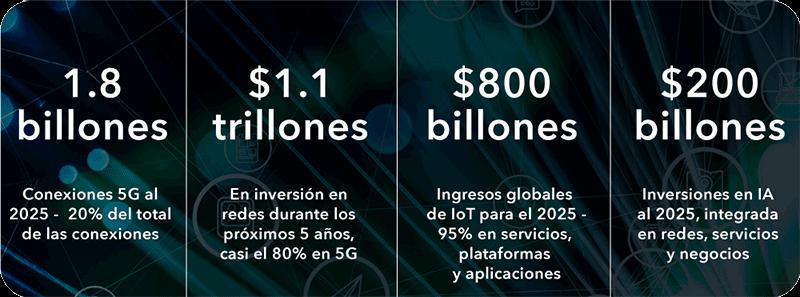 Comunicaciones redes y tendencias