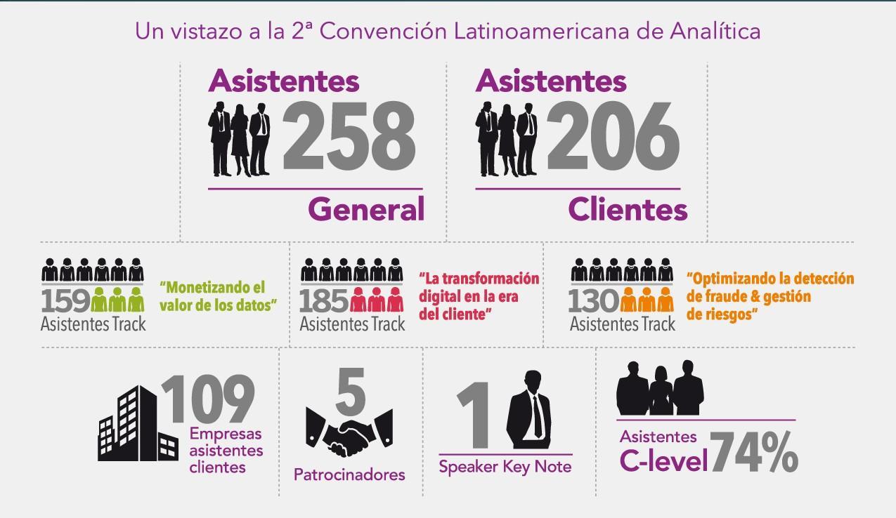 Infografía Convención Analítica