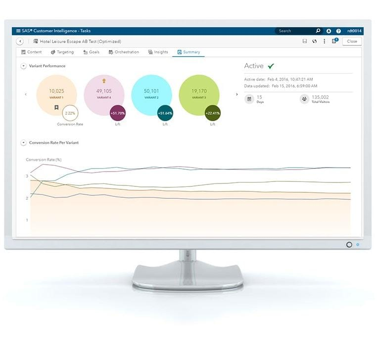 Captura de pantalla de SAS Customer Intelligence 360 en monitor
