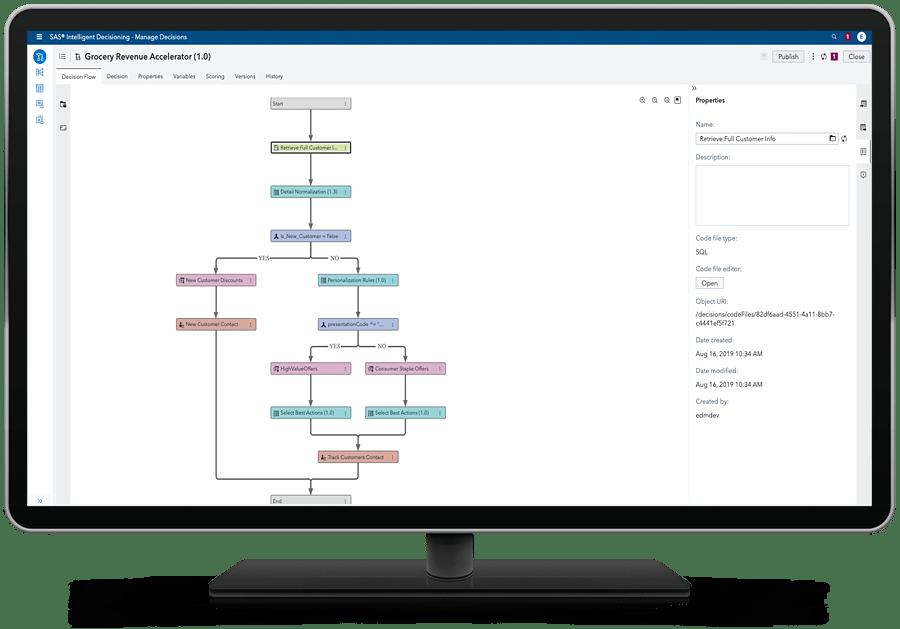 SAS Intelligent Decisioning shown on desktop monitor