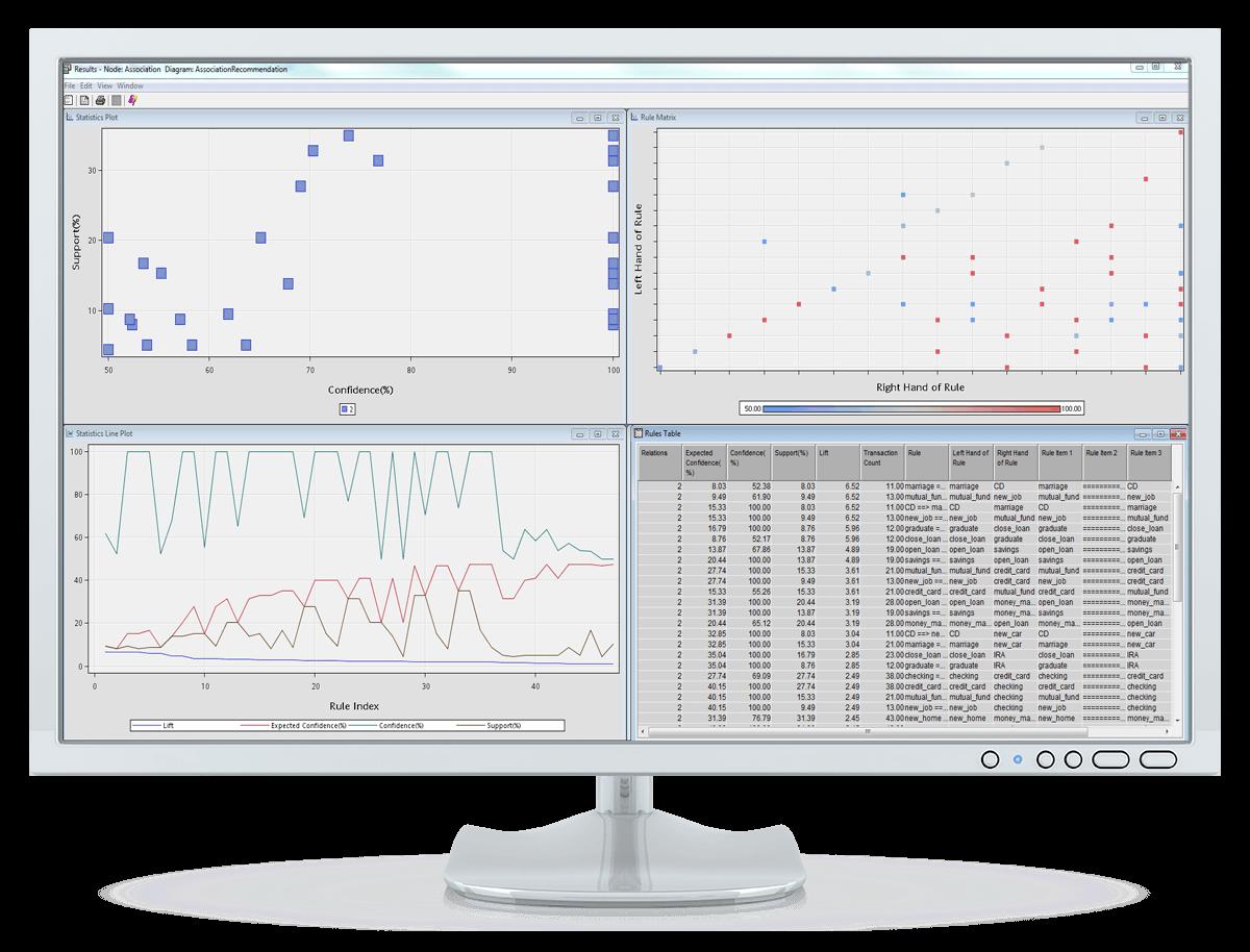 Captura de pantalla de SAS Enterprise Miner que muestra un análisis de asociación