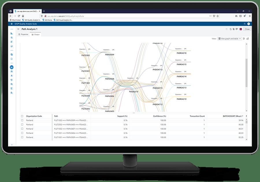 SAS Production Quality Analytics - path analysis