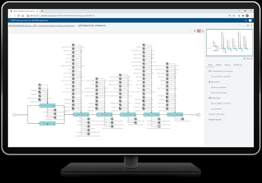 SAS Solution for LDTI on desktop monitor