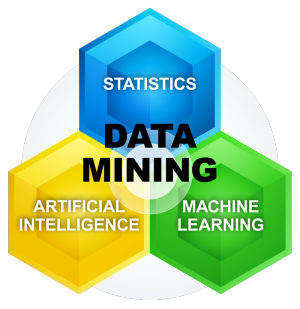 Dataing Mining Foundation Blocks