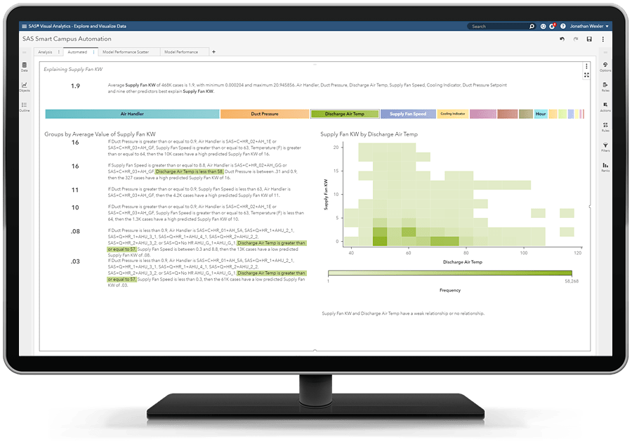SAS® Visual Data Mining and Machine Learning - smart campus discovery example one