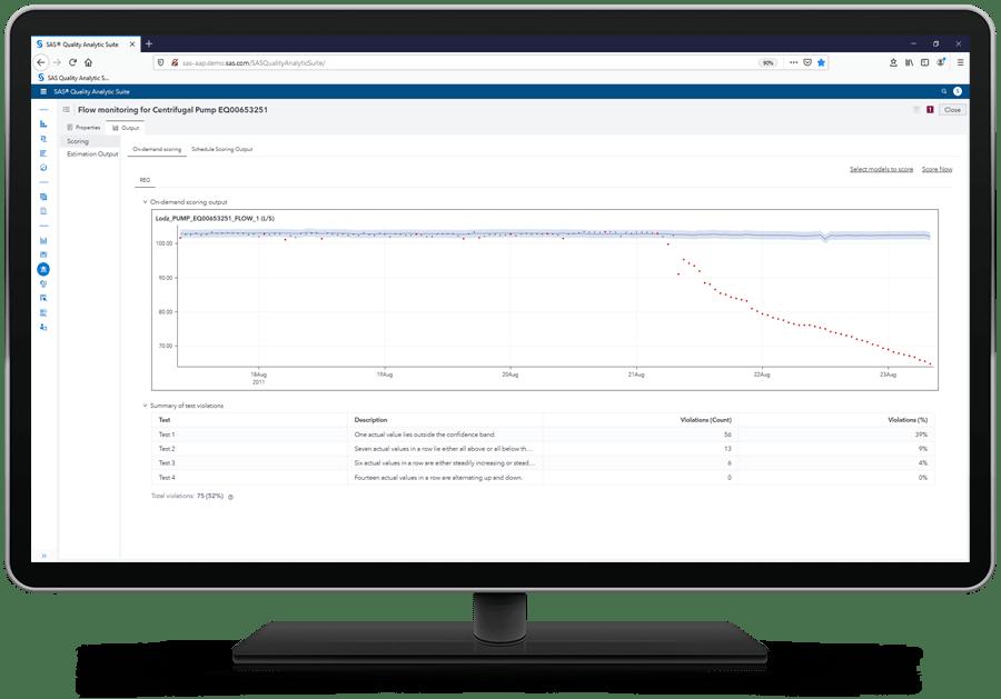 SAS Asset Performance Analytics showing stability monitoring on desktop monitor