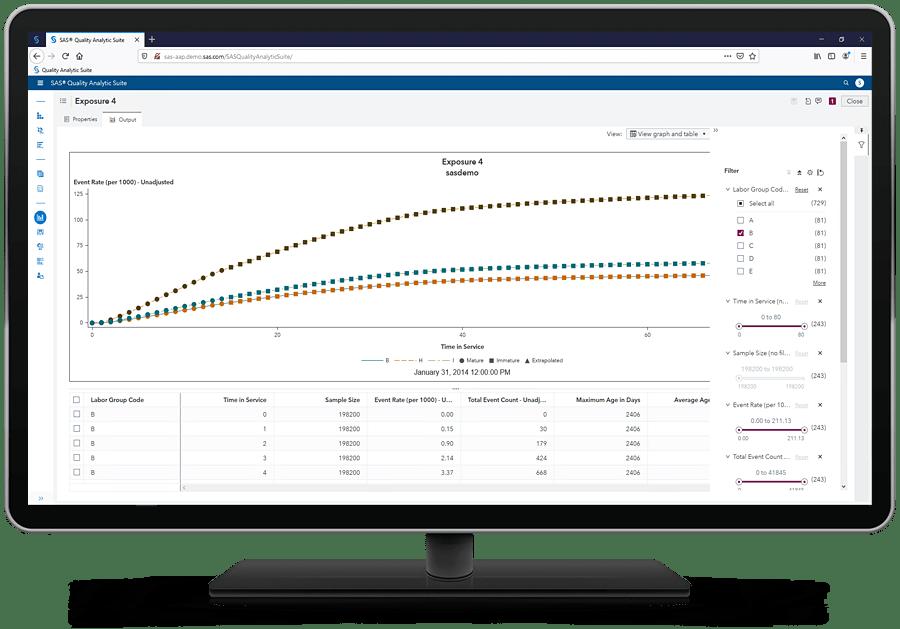 SAS Field Quality Analytics showing exposure detail on desktop monitor