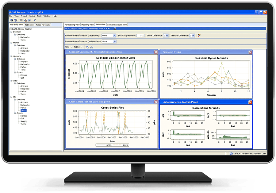 SAS Forecast Server showing automated forecasting on desktop monitor