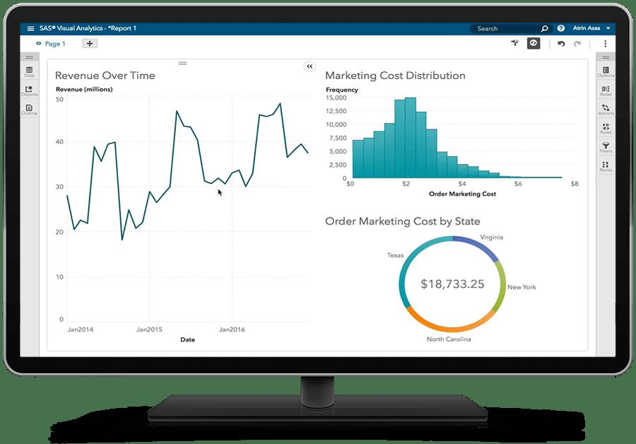 SAS® Visual Analytics - forecast