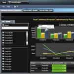Collaborative Planning Forecast Process Monitoring Thumbnail