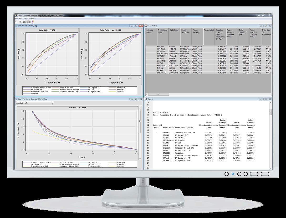Captura de pantalla de SAS Enterprise Miner que muestra una comparación de modelos