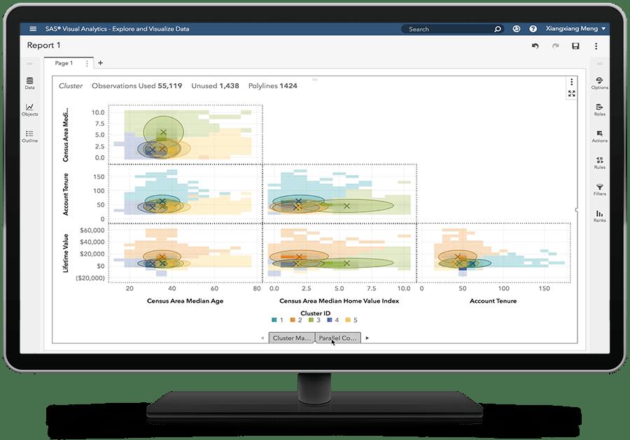 SAS Visual Statistics en SAS Viya que muestra la agrupación en clúster en el monitor de un ordenador de escritorio