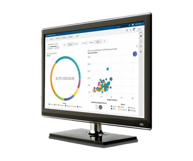 SAS Visual Analytics muestra un dashboard de instrumentos interactivo en el monitor de una PC de escritorio