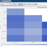 Enterprise Analytics for Education correlation graph screenshot