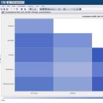 Enterprise Analytics for Education correlation graph screenshot