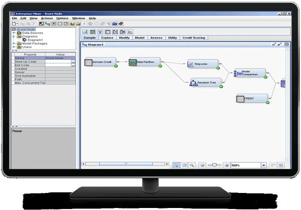 SAS Enterprise Miner shown on desktop monitor