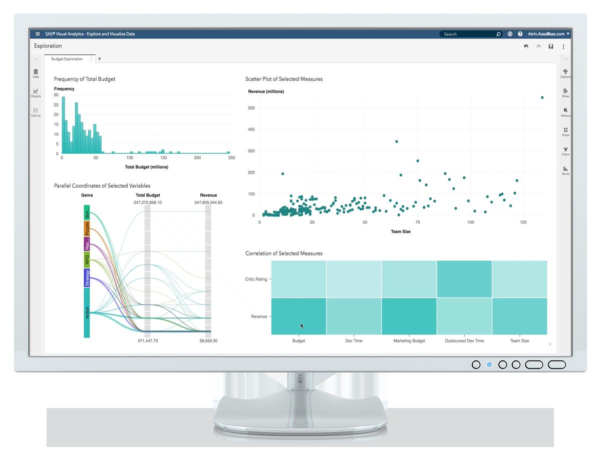 SAS Visual Analytics - Data Extraction - SAS Viya
