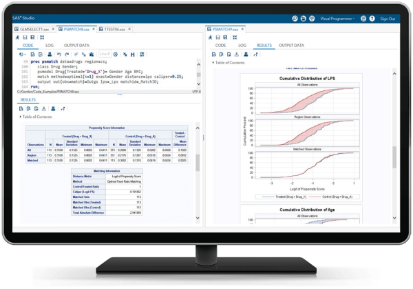 SAS Analytics Pro showing PROC PSMATCH in SAS/STAT on desktop monitor